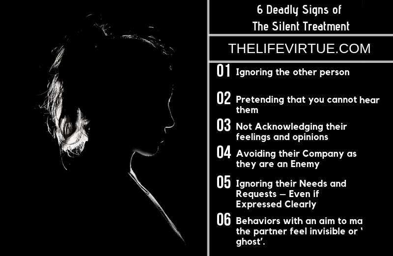 Six Deadly Signs of the Silent