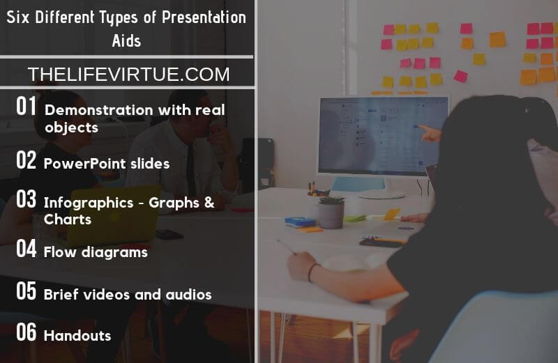 Presentation aids could be either visual or audible.