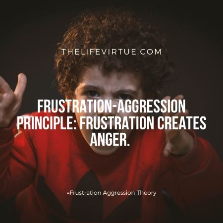 Frustration and anger