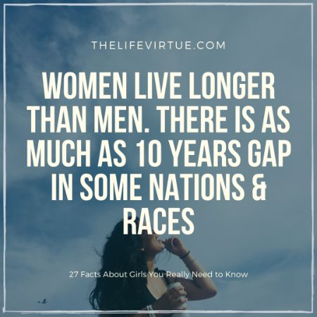 Women Live Longer - Facts about Girls